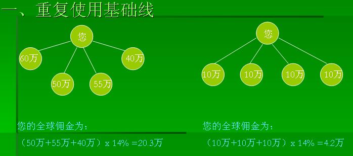 绿之韵最新奖金制度.png